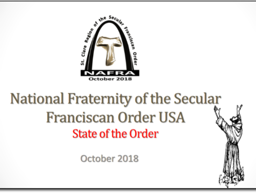 2018 State of the Order